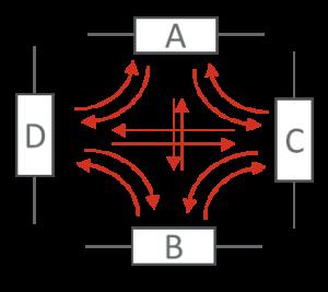Skizze Komplexität 3