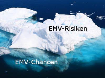 Eisberg: unter den EMV-Risiken schlummern viele Chancen
